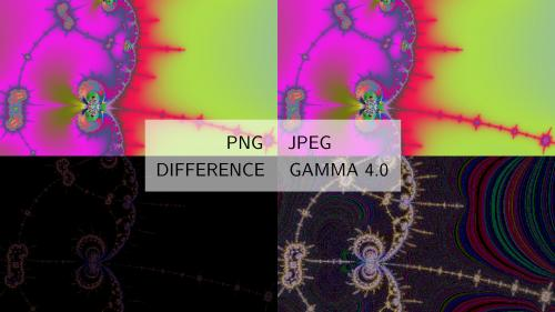 PNG vs JPEG image quality
